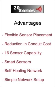 20 Series Advantages